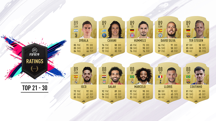 FIFA 19 Top 50 Player Ratings Leaked